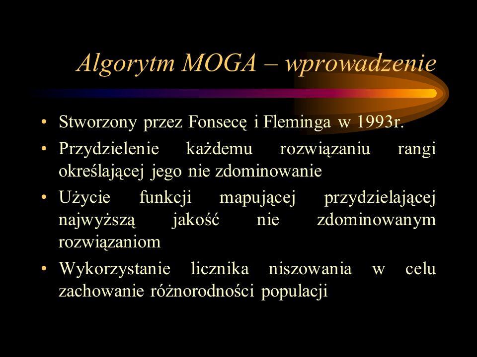 Algorytm MOGA – wprowadzenie