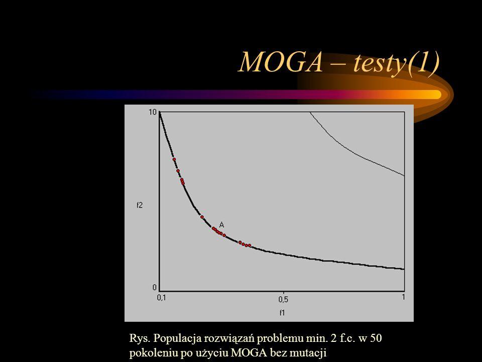 MOGA – testy(1) Rys. Populacja rozwiązań problemu min.
