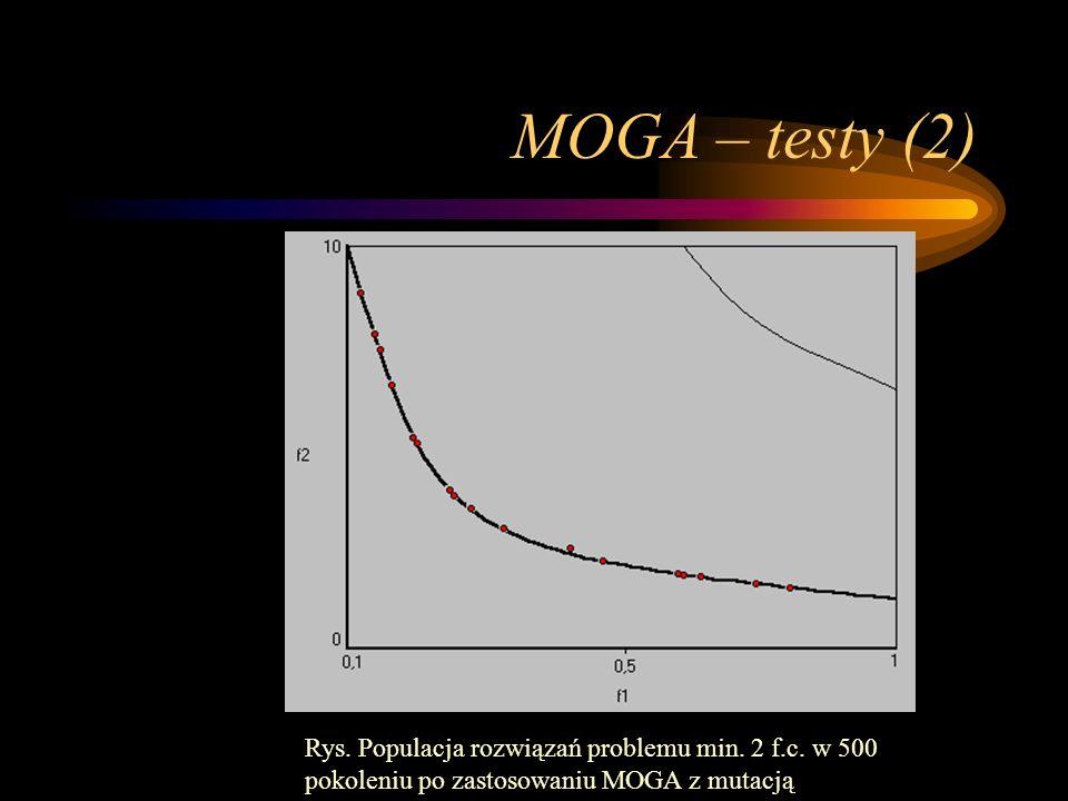 MOGA – testy (2) Rys. Populacja rozwiązań problemu min.
