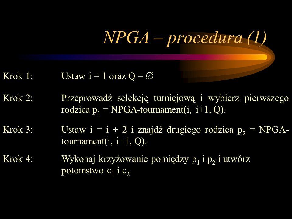 NPGA – procedura (1) Krok 1: Ustaw i = 1 oraz Q = 