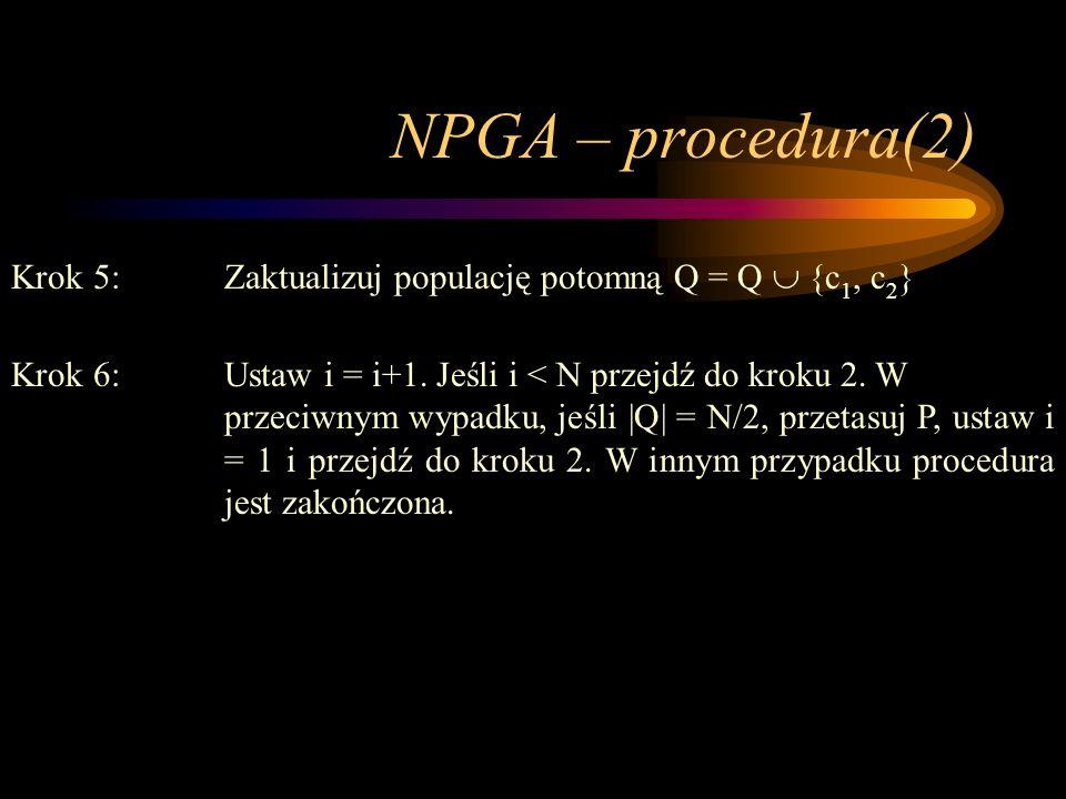 NPGA – procedura(2) Krok 5: Zaktualizuj populację potomną Q = Q  {c1, c2}