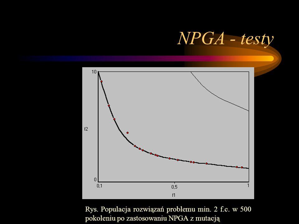 NPGA - testy Rys. Populacja rozwiązań problemu min.