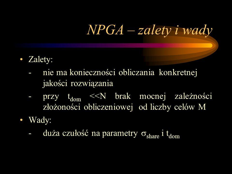 NPGA – zalety i wady Zalety: