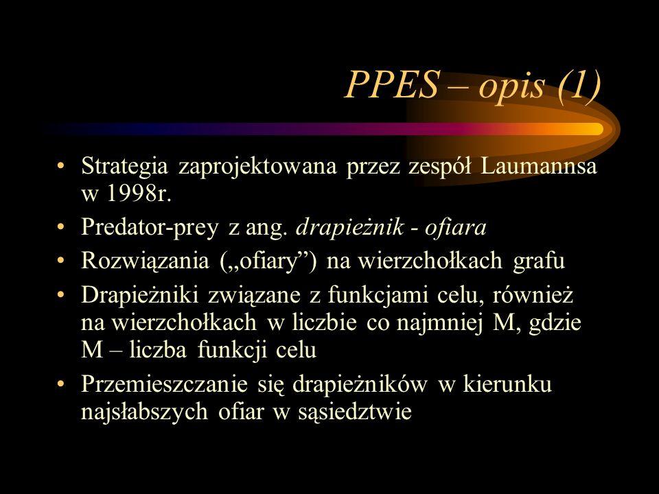 PPES – opis (1) Strategia zaprojektowana przez zespół Laumannsa w 1998r. Predator-prey z ang. drapieżnik - ofiara.