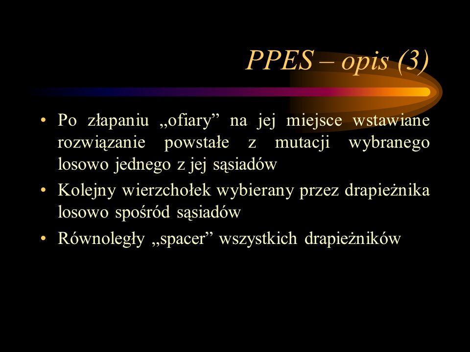 """PPES – opis (3) Po złapaniu """"ofiary na jej miejsce wstawiane rozwiązanie powstałe z mutacji wybranego losowo jednego z jej sąsiadów."""
