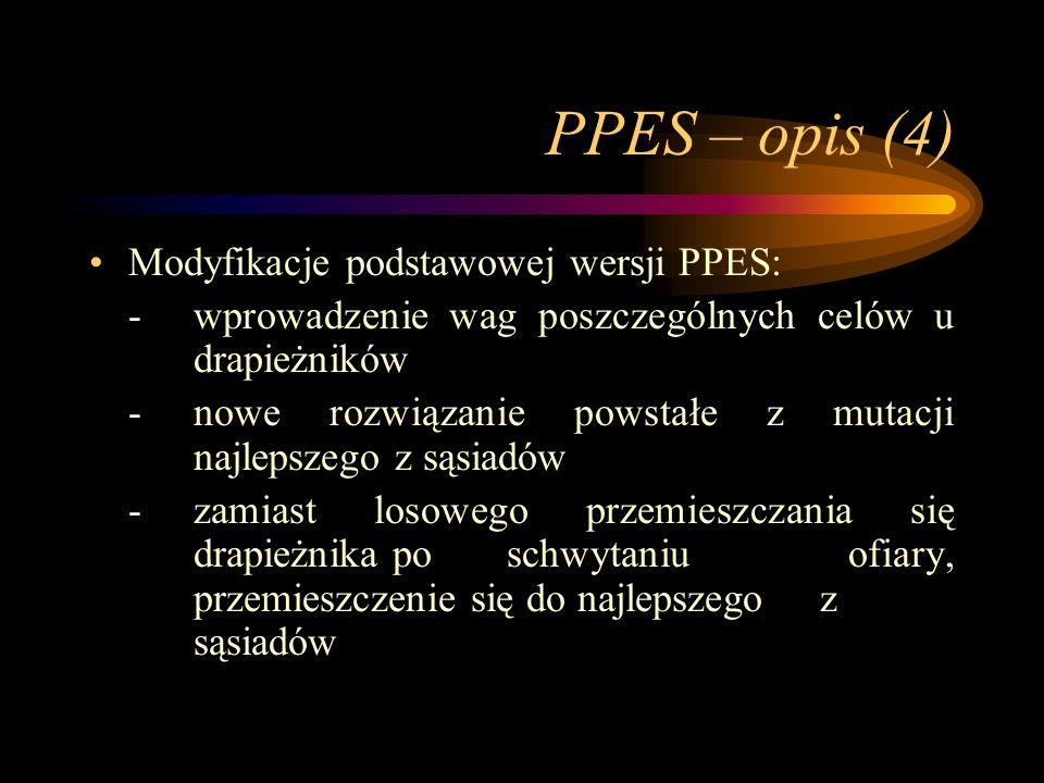 PPES – opis (4) Modyfikacje podstawowej wersji PPES: