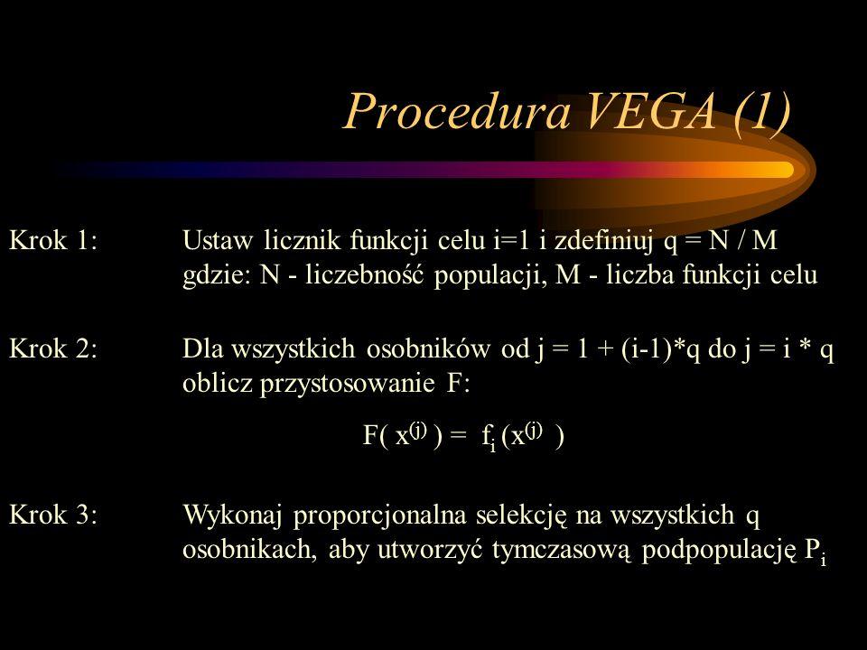 Procedura VEGA (1) Krok 1: Ustaw licznik funkcji celu i=1 i zdefiniuj q = N / M. gdzie: N - liczebność populacji, M - liczba funkcji celu.