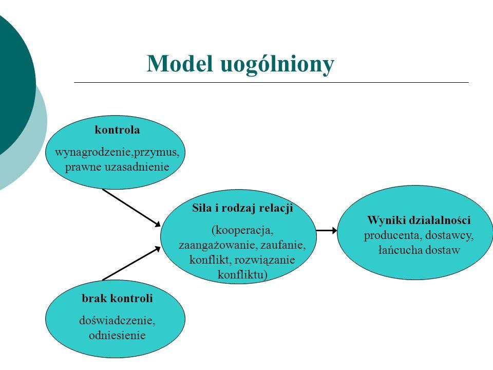 Model uogólniony kontrola wynagrodzenie,przymus, prawne uzasadnienie