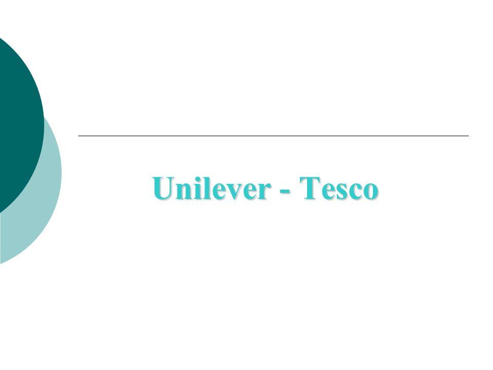 Unilever - Tesco