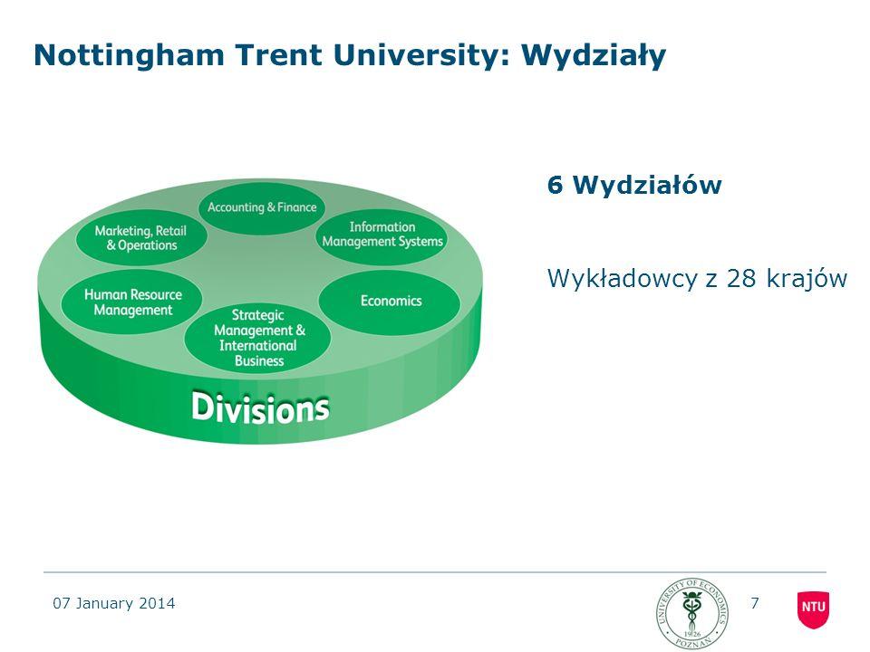 Nottingham Trent University: Wydziały