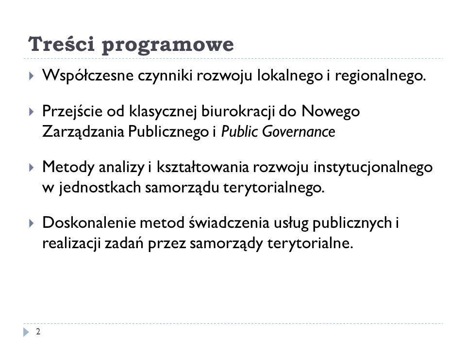 Treści programowe Współczesne czynniki rozwoju lokalnego i regionalnego.
