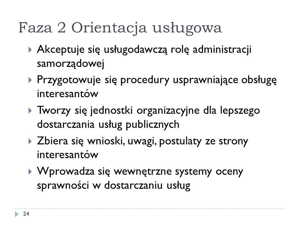 Faza 2 Orientacja usługowa