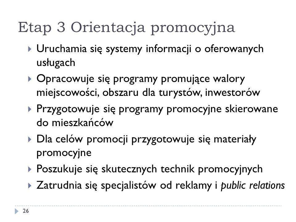 Etap 3 Orientacja promocyjna