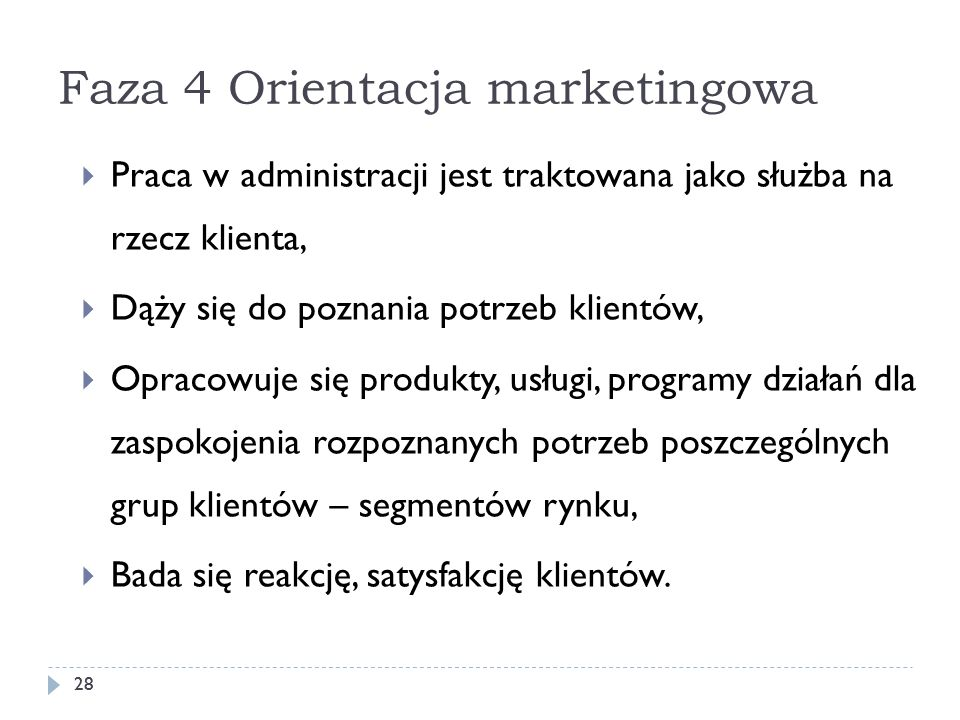 Faza 4 Orientacja marketingowa