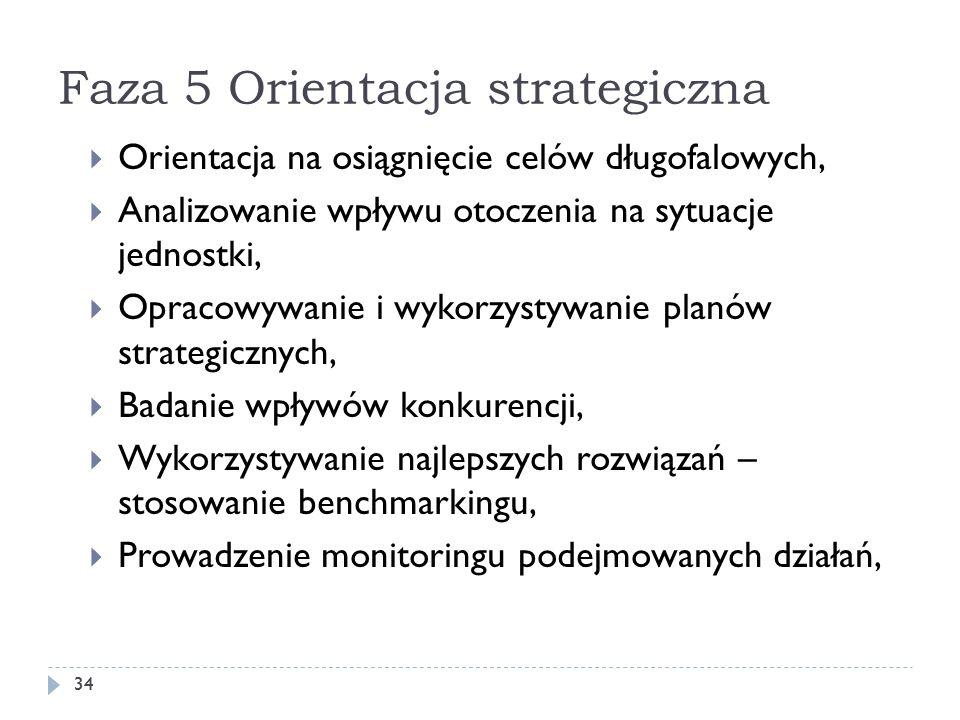 Faza 5 Orientacja strategiczna