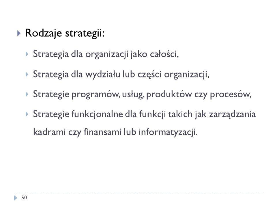 Rodzaje strategii: Strategia dla organizacji jako całości,