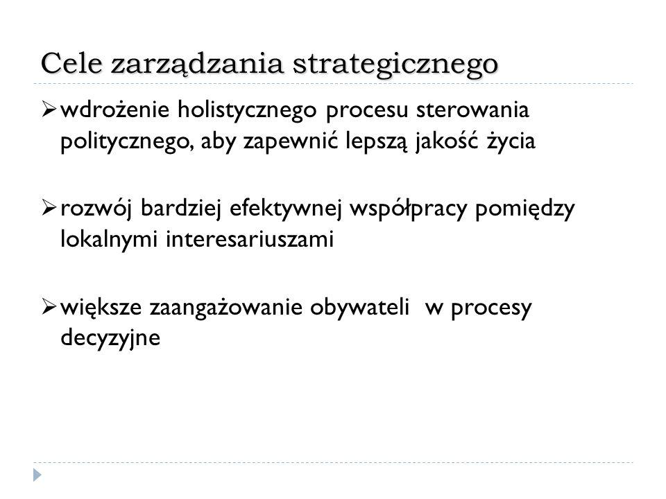 Cele zarządzania strategicznego