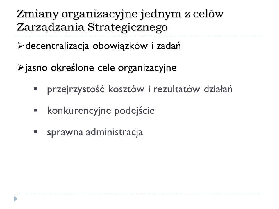 Zmiany organizacyjne jednym z celów Zarządzania Strategicznego