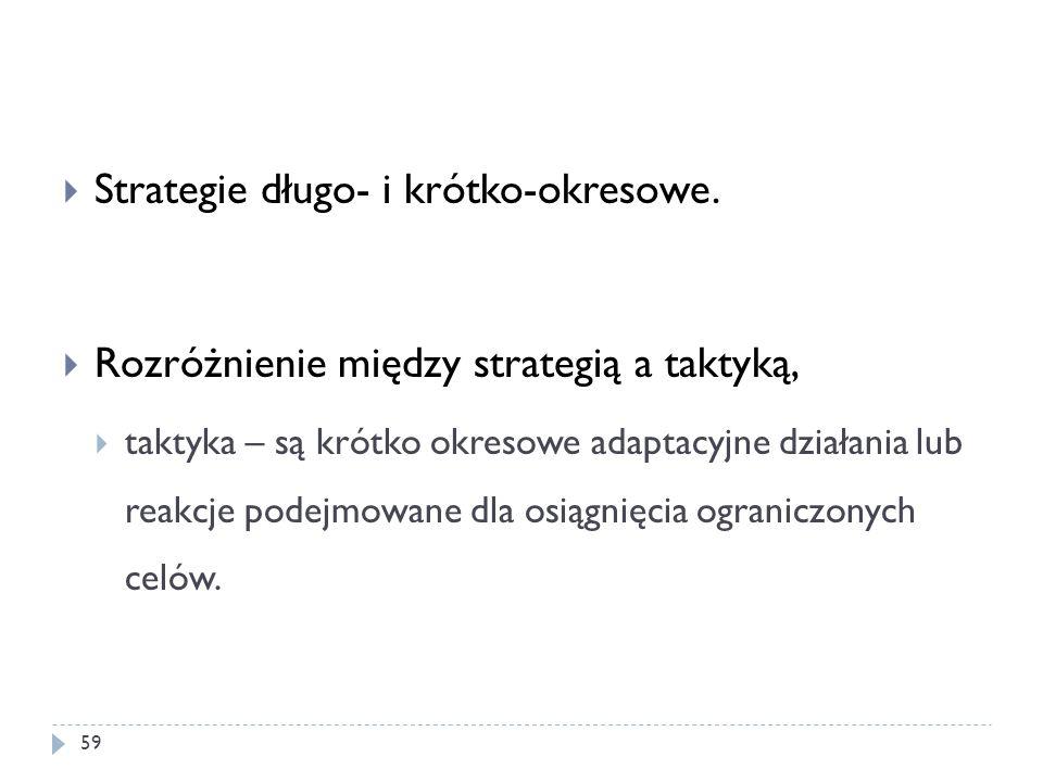 Strategie długo- i krótko-okresowe.