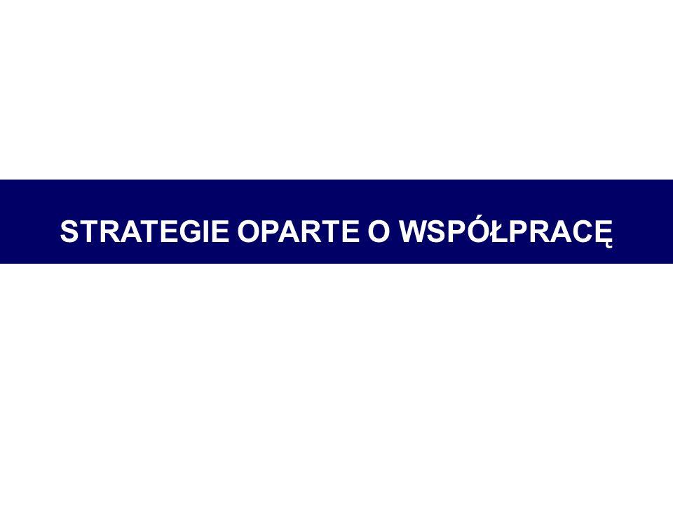 STRATEGIE OPARTE O WSPÓŁPRACĘ