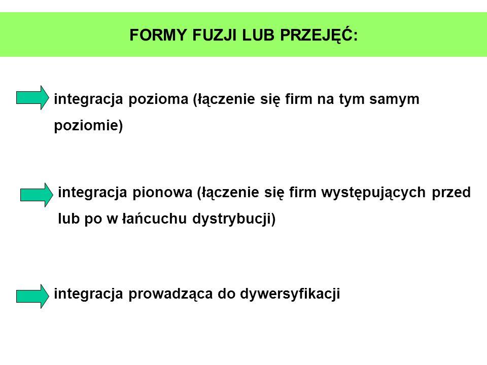 FORMY FUZJI LUB PRZEJĘĆ: