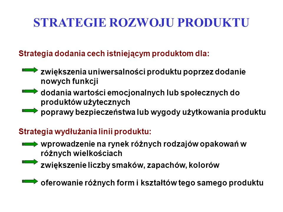 STRATEGIE ROZWOJU PRODUKTU