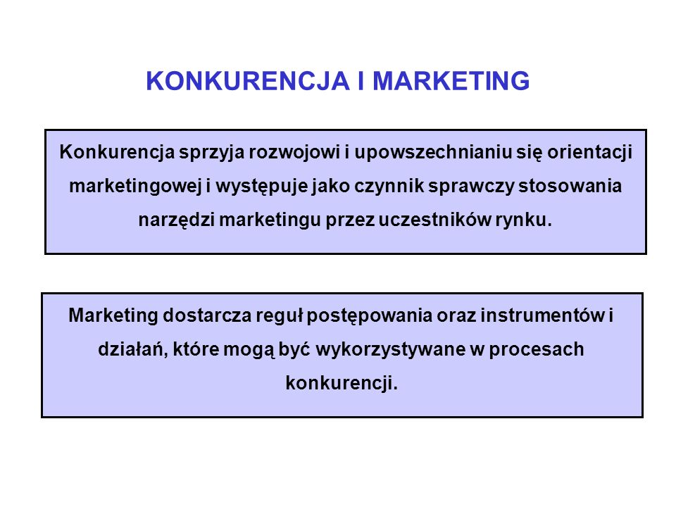 KONKURENCJA I MARKETING