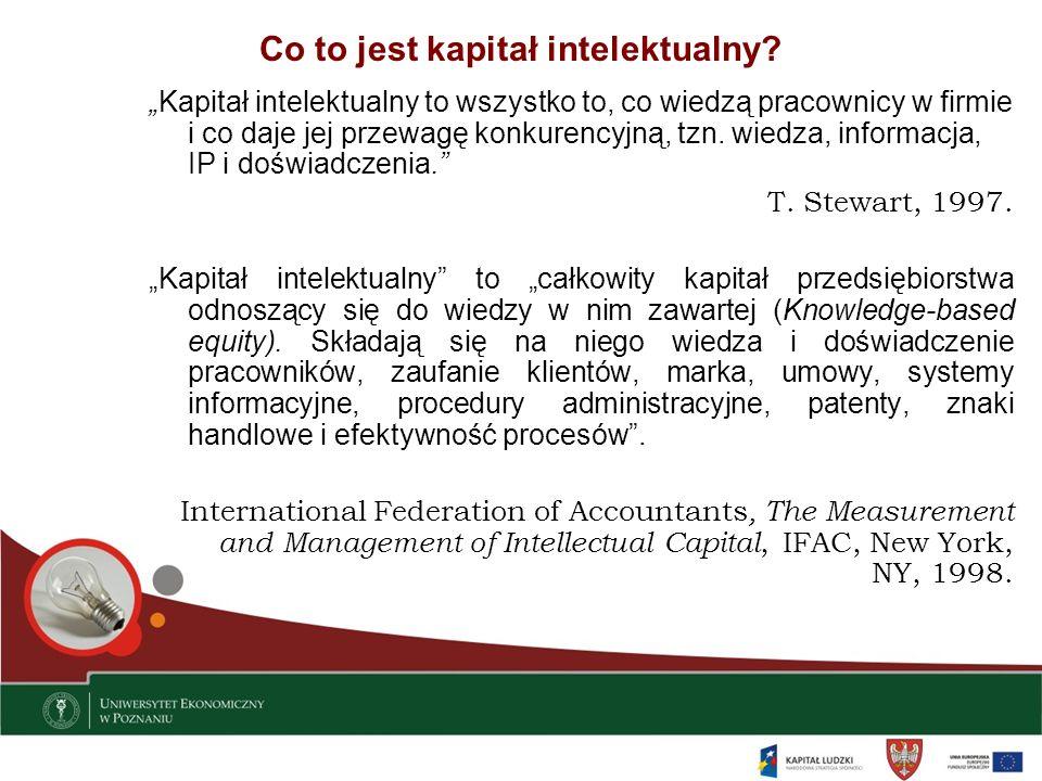 Co to jest kapitał intelektualny