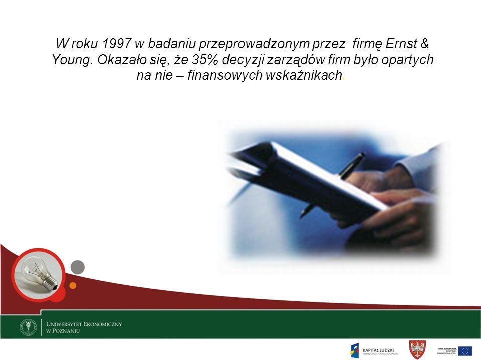 W roku 1997 w badaniu przeprowadzonym przez firmę Ernst & Young