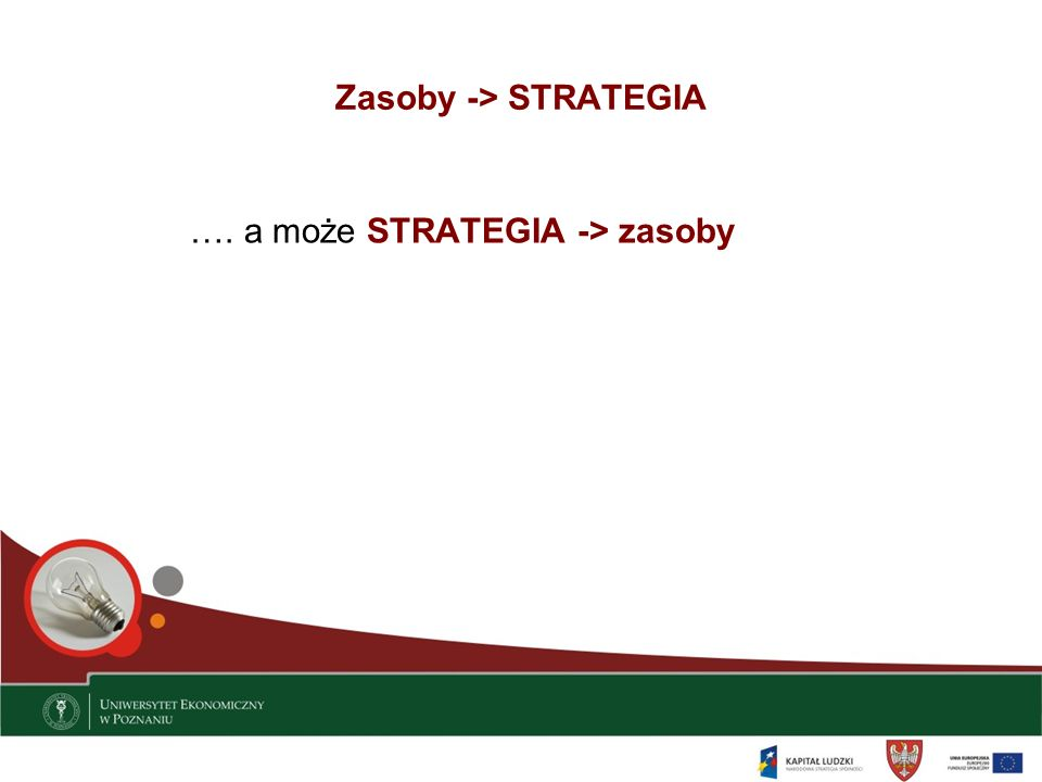 Zasoby -> STRATEGIA