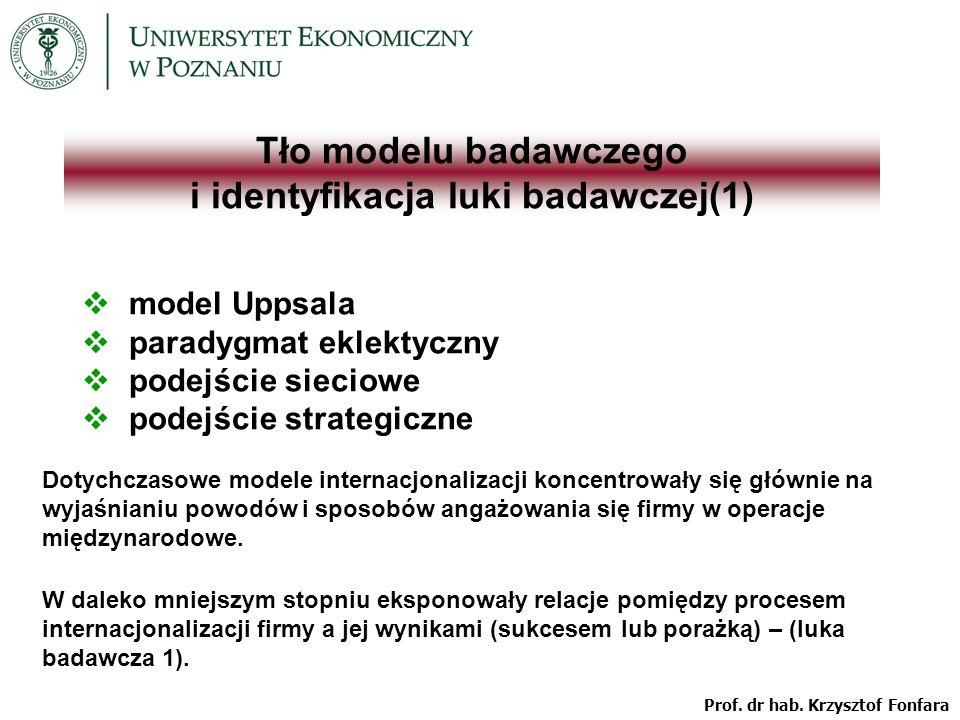 Tło modelu badawczego i identyfikacja luki badawczej(1)