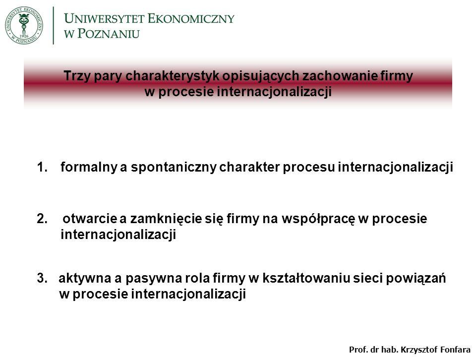 formalny a spontaniczny charakter procesu internacjonalizacji