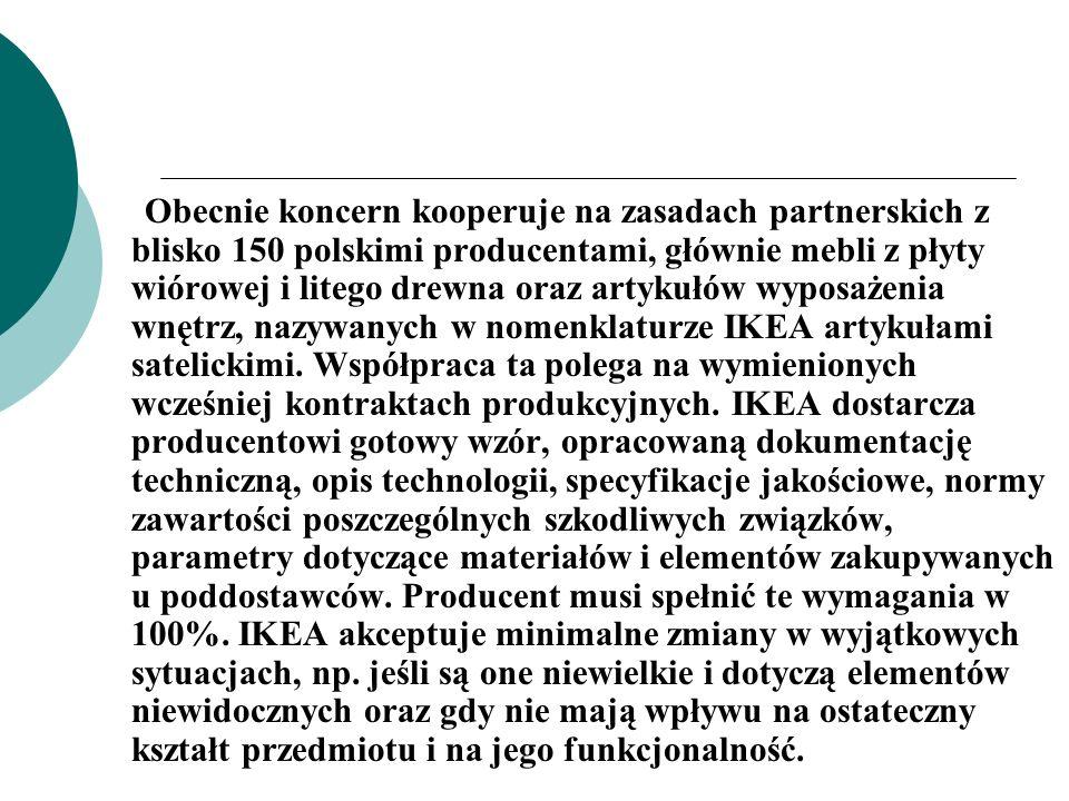 Obecnie koncern kooperuje na zasadach partnerskich z blisko 150 polskimi producentami, głównie mebli z płyty wiórowej i litego drewna oraz artykułów wyposażenia wnętrz, nazywanych w nomenklaturze IKEA artykułami satelickimi.