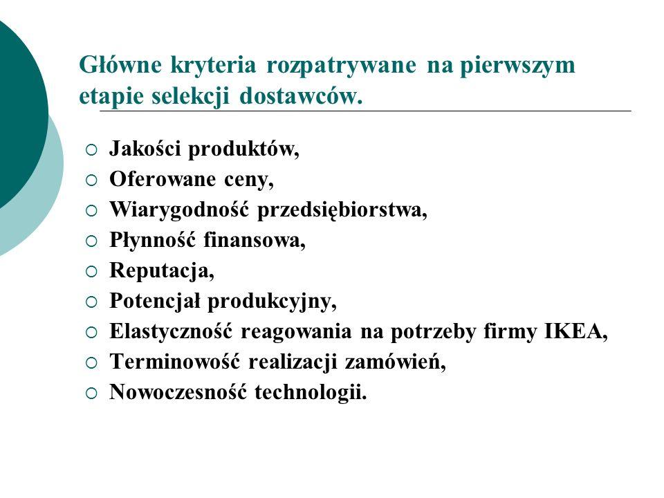 Główne kryteria rozpatrywane na pierwszym etapie selekcji dostawców.