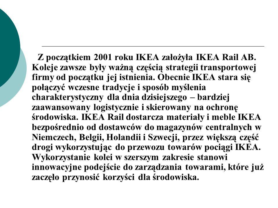 Z początkiem 2001 roku IKEA założyła IKEA Rail AB
