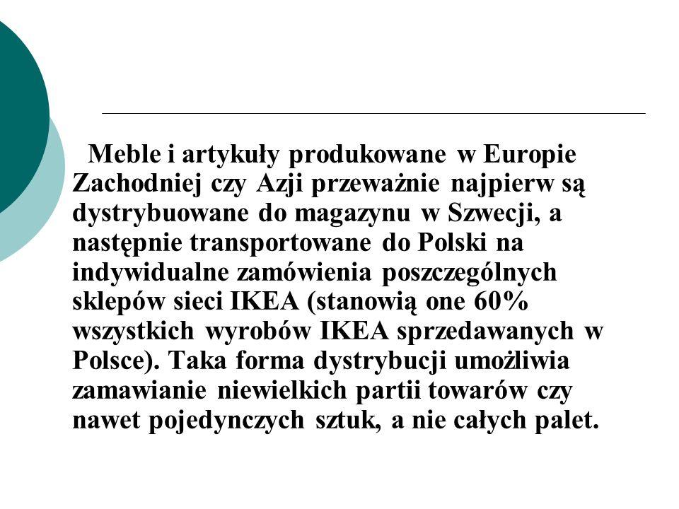 Meble i artykuły produkowane w Europie Zachodniej czy Azji przeważnie najpierw są dystrybuowane do magazynu w Szwecji, a następnie transportowane do Polski na indywidualne zamówienia poszczególnych sklepów sieci IKEA (stanowią one 60% wszystkich wyrobów IKEA sprzedawanych w Polsce).