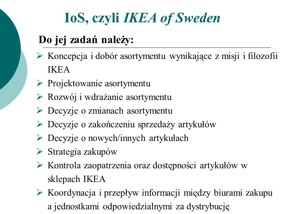 IoS, czyli IKEA of Sweden