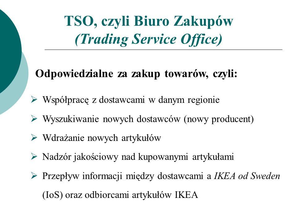 TSO, czyli Biuro Zakupów (Trading Service Office)
