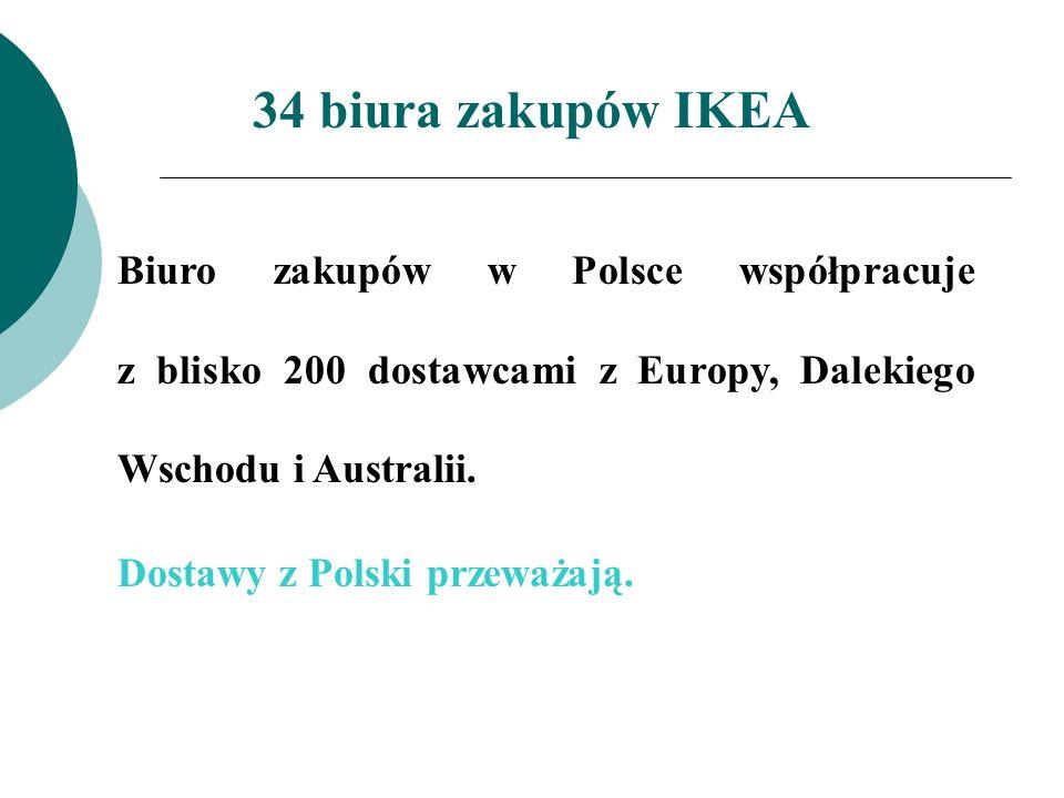 34 biura zakupów IKEA Biuro zakupów w Polsce współpracuje z blisko 200 dostawcami z Europy, Dalekiego Wschodu i Australii.