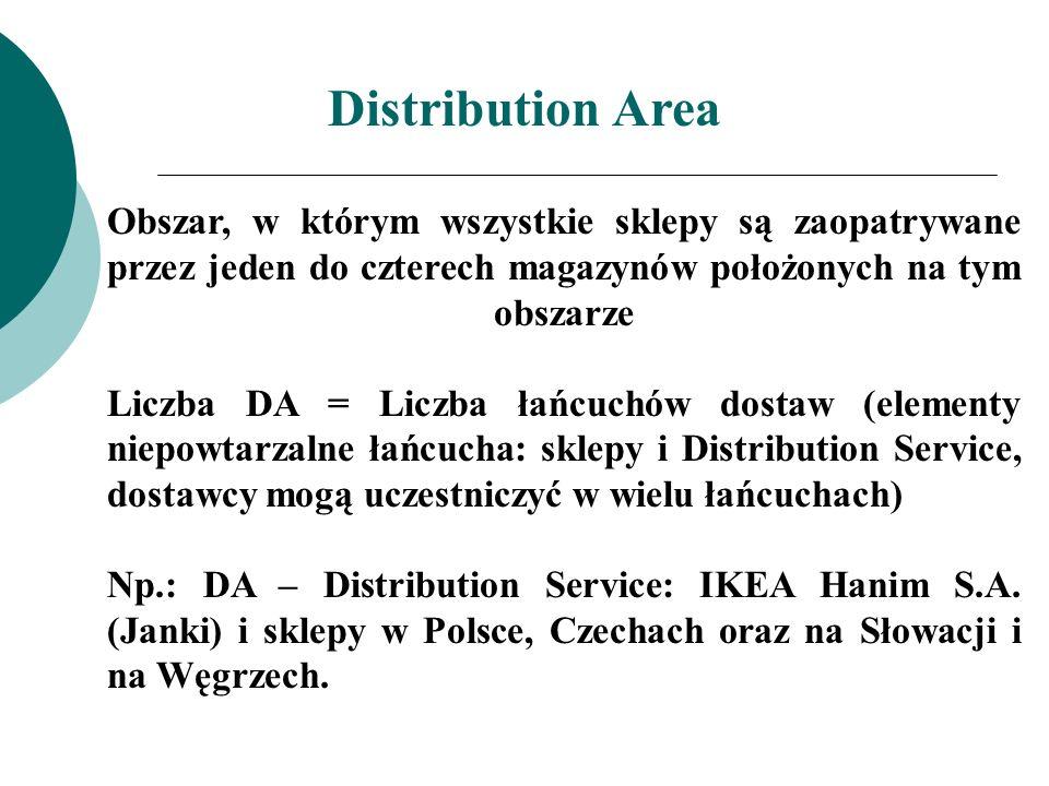 Distribution Area Obszar, w którym wszystkie sklepy są zaopatrywane przez jeden do czterech magazynów położonych na tym obszarze.