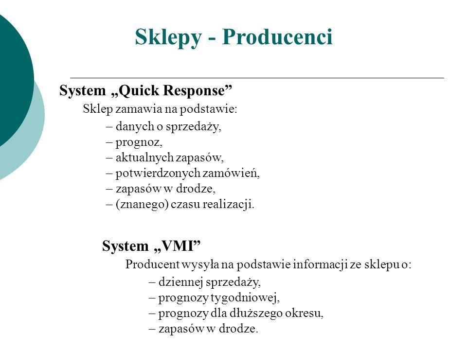 "Sklepy - Producenci System ""Quick Response System ""VMI"
