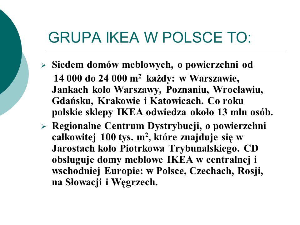 GRUPA IKEA W POLSCE TO: Siedem domów meblowych, o powierzchni od