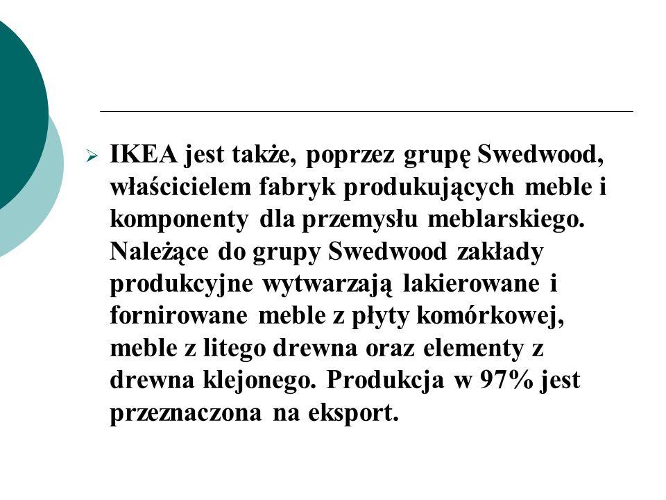 IKEA jest także, poprzez grupę Swedwood, właścicielem fabryk produkujących meble i komponenty dla przemysłu meblarskiego.