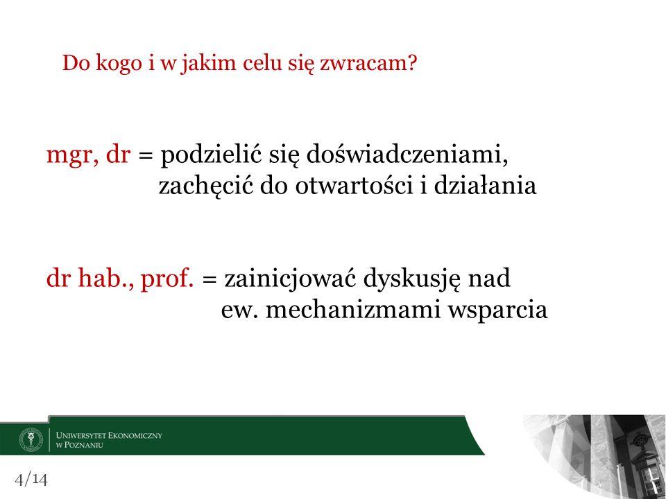 dr hab., prof. = zainicjować dyskusję nad ew. mechanizmami wsparcia