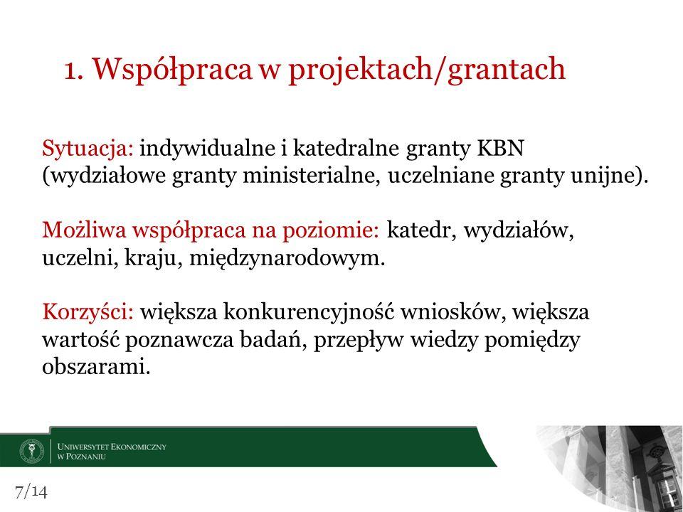 1. Współpraca w projektach/grantach