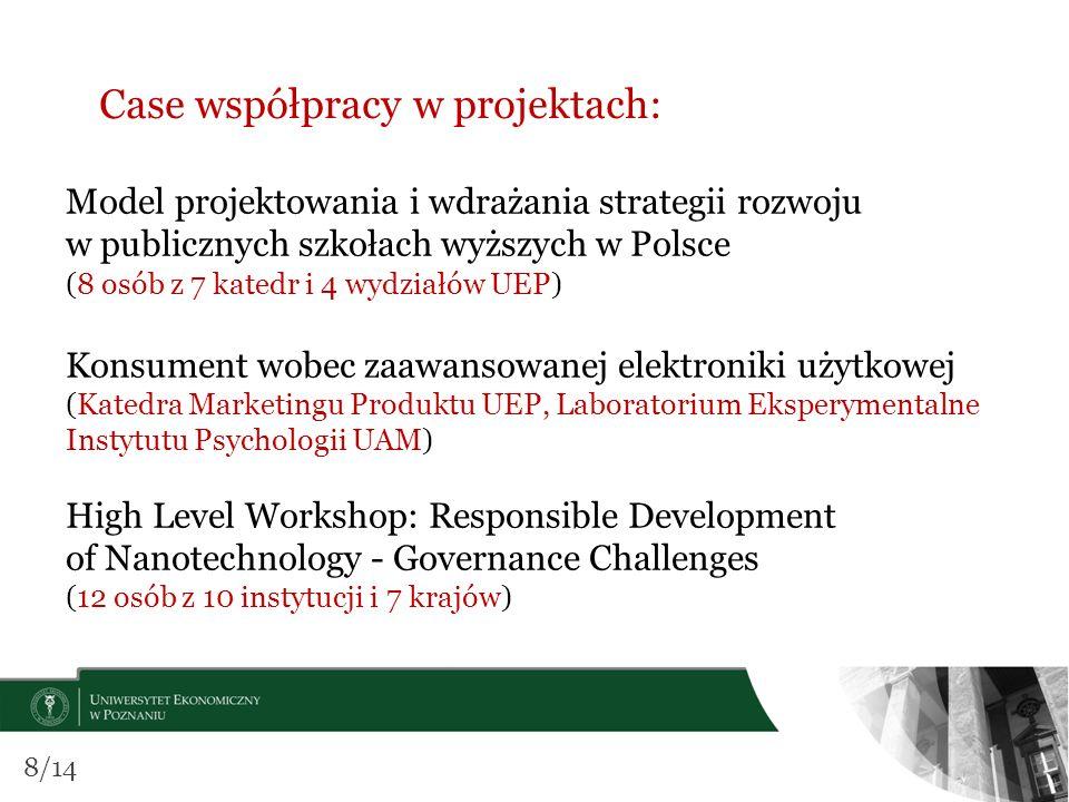 Case współpracy w projektach: