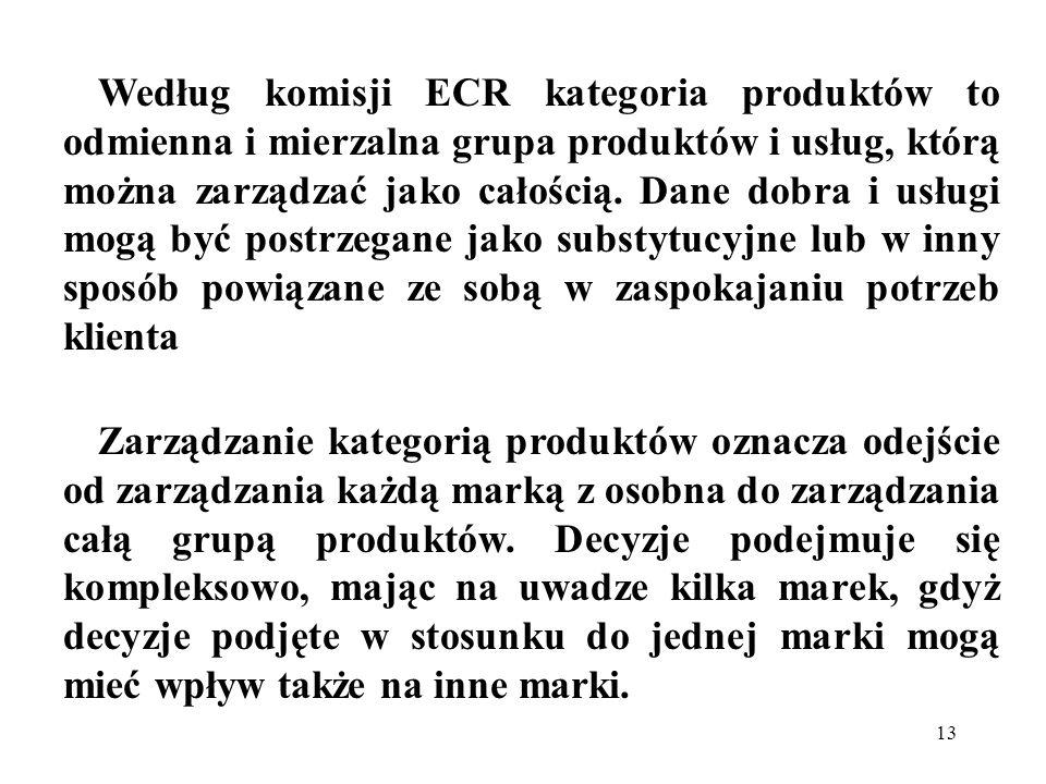 Według komisji ECR kategoria produktów to odmienna i mierzalna grupa produktów i usług, którą można zarządzać jako całością. Dane dobra i usługi mogą być postrzegane jako substytucyjne lub w inny sposób powiązane ze sobą w zaspokajaniu potrzeb klienta
