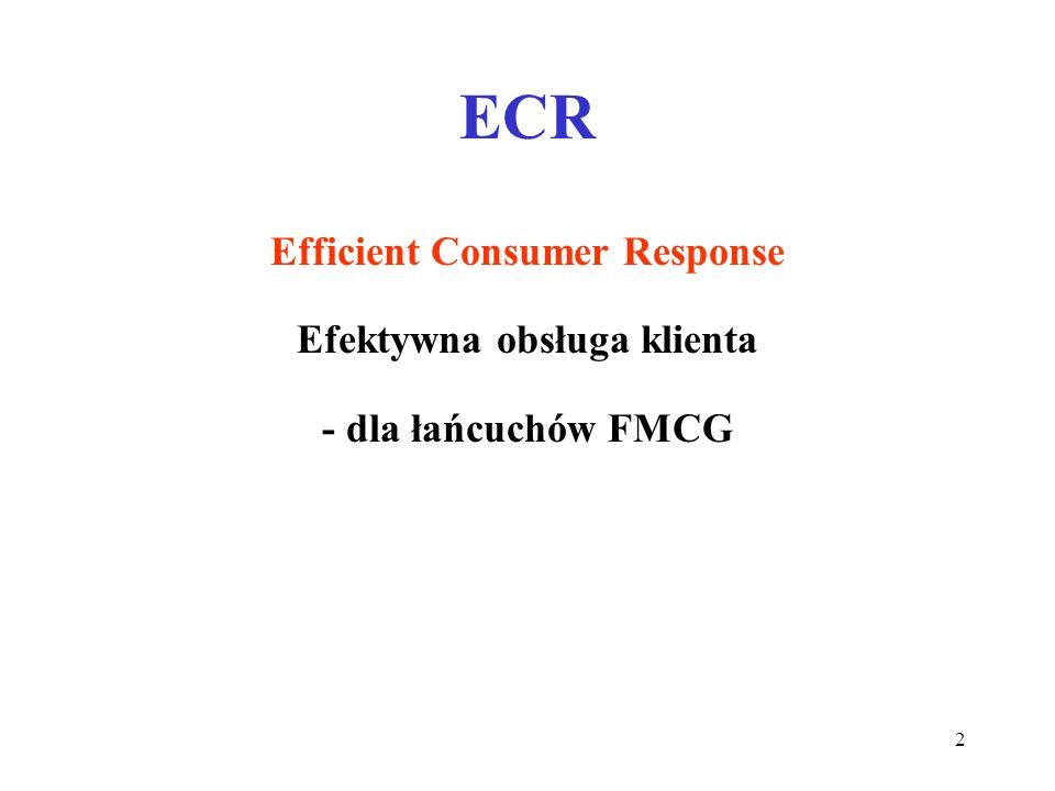 Efficient Consumer Response Efektywna obsługa klienta