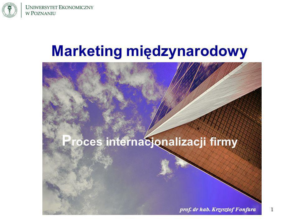 Marketing międzynarodowy Proces internacjonalizacji firmy
