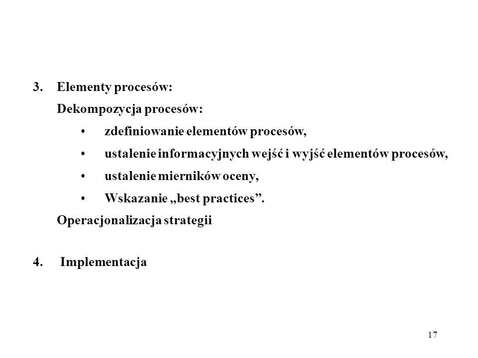 Elementy procesów: Dekompozycja procesów: